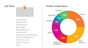 healthcare leaders, international conference